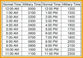 24 Hour Military Time Conversion Chart Pin By Samy Torres On Military Time Converting Charts