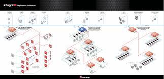 integriti system inner range brochures