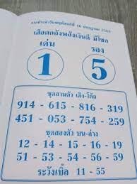 ไอเดีย หวย 37 รายการ | สมุดคณิตศาสตร์, ดวงชะตา, โชคดี