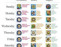 Diet Plan For Me Eriksaar