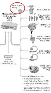 fuel pump relay & check engine light (mk4 jetta) michael mati vw polo fuel pump relay location at Jetta Fuel Pump Relay Diagram