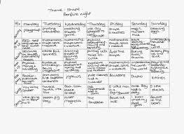 Toddler Weekly Activity Plan Looking At Shapes And Bonfire Night