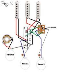 jeff baxter strat wiring diagram google search guitar wiring to benefit from the series option you need to use your strat s dual pickup