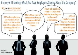 employment reviews company employer branding what are your employees saying about the company