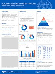 Powerpoint Template Research 003 Research Poster Ppt Template Phenomenal Ideas Scientific
