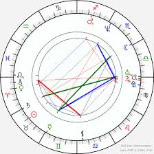 Wes Chart Wes Anderson Birth Chart Horoscope Date Of Birth Astro