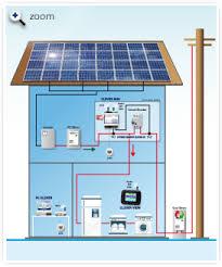 single phase energy meter wiring diagram single single phase energy manager clever connetweb com on single phase energy meter wiring diagram