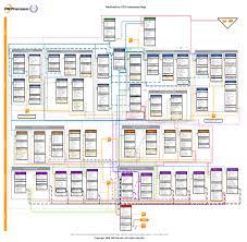Itto Pmp Chart Pmp Flowchart Rita Mulcahy Process Chart Pdf