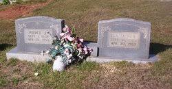 Ida McNeil Bishop (1902-1983) - Find A Grave Memorial