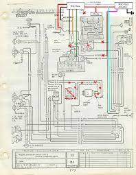 1968 camaro fuse panel diagram wiring diagram load 1968 camaro fuse panel diagram wiring diagram fascinating 68 camaro fuse box diagram 1968 camaro fuse panel diagram