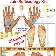 Hand Chart Jain Reflexology Hand Foo Chart Kit