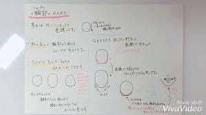 イラスト講座 簡単な輪郭の描き方かわいいイラストなどにおすすめ
