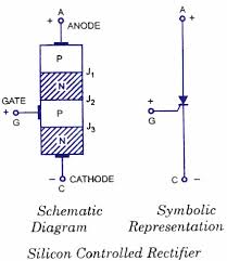 scr wiring diagram wiring diagram for you • scr silicon controlled rectifier electronic circuits and diagrams rh circuitstoday com drayton scr wiring diagram scr