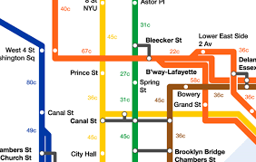 Calories Burned Walking Chart How Many Calories Do You Burn Walking Around New York City