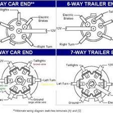 trailer wiring diagram for (4 way,5 way,6 way,7 way) pin trailer 6 pin trailer plug adapter at 6 Pin Trailer Plug Wiring Diagram