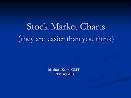 Stock Market Charts They Are Easier Than You Think