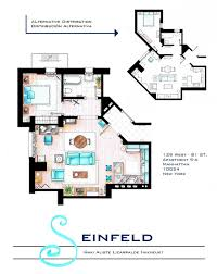Brady Bunch House Plans - Brady bunch house interior pictures