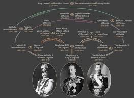 the family relationships that couldn t stop world war i world war i family tree wwi family relationships