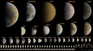 Planet Diameter Chart The Round Worlds In The Solar System An Updated Graphic