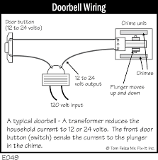 doorbell wiring diagram wiring diagrams mashups co Delta Q Charger Wiring Diagram car brilliant doorbell doorbell wiring diagram two chimes throughout wiring diagram delta q on board charger