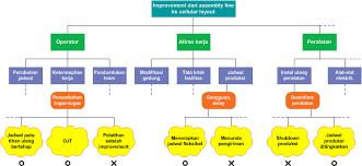 Process Decision Program Chart Pdpc Blog Eris