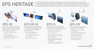 Space And Missile Systems Center Org Chart Gps Satellites Lockheed Martin