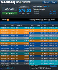 Nasdaq Quotes 50 Amazing BookViewer