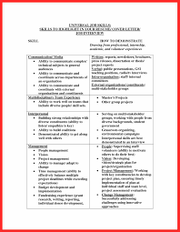 Skills For A Job Resume skills list for jobs good resume format 72