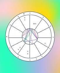 Birth Chart 0800 0800 Birth Chart Lovely 38 Free Birth Chart 0800 Pics