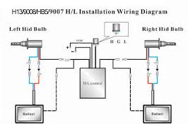 wiring diagram for xenon hid kit wiring auto wiring diagram 9007 hid wiring diagram hi lo 9007 home wiring diagrams on wiring diagram for xenon hid