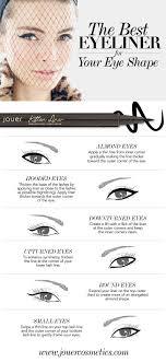 Eyeliner Chart Tan Lines Matte Shimmer Luxe Foil Eyeshadow Palette