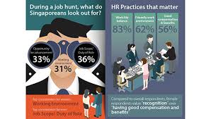 Good Work Traits Top 5 Traits Singaporean Icm Professionals Want In Company