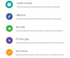 Methode Design Google Propose Un Kit Pour Planifier Et Organiser Un Design