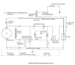 starter generator wiring diagram wiring diagram golf cart starter generator wiring diagram diagrams
