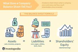 what does a company balance sheet tell you