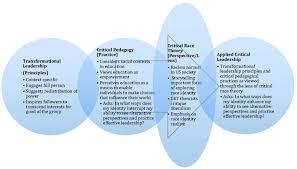 education value essay research paper help education value essay