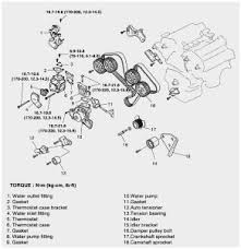 2003 kia sedona parts diagram elegant 2005 kia sedona engine 2003 kia sedona parts diagram pretty 2004 kia sorento r r waterpump how do i r r the