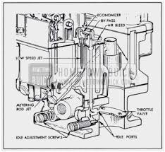 54 cute models of yamaha grizzly 125 carburetor diagram flow block yamaha grizzly 125 carburetor diagram elegant yamaha ttr 125 carburetor wiring diagram and fuse box of
