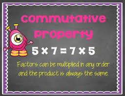 Multiplication Properties Chart Properties Of Multiplication Chart Worksheets Teaching
