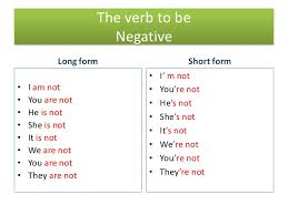 form of be verb outside my classroom grammar verb to be affirmatives and negatives