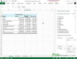 Budget Vs Actual Analyzing Profit And Loss Statements In