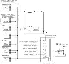 dynamic stability control system wiring diagram dynamic stability next >