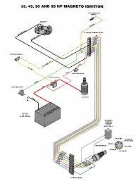 x324 wiring diagram simple wiring diagram x324 wiring diagram wiring library john deere x324 lawn mower 1992 tracker boat wiring diagram 32