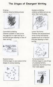 Stages Of Writing Development Chart Developmental Writing Stages Preschool Writing Stages Of