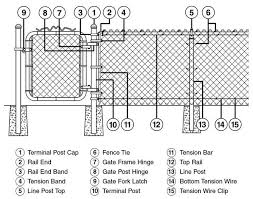 chain link fence terminal post.  Post Chain Link Install Manual Intended Fence Terminal Post A