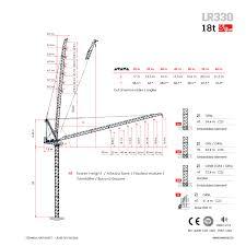 Tower Crane Lifting Capacity Chart Raimondi Lr330 Luffing Crane Raimondi Cranes 150 Years
