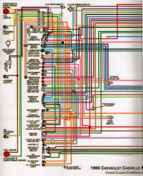 1966 chevelle ignition switch wiring diagram 1966 chevelle ignition switch wiring diagram