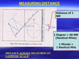 Latitude Scale Chart Lesson 3a Basic Plotting Ppt Download