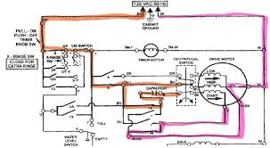 wiring diagram washer motor wiring image wiring washing machine wiring diagram wiring diagram schematics on wiring diagram washer motor