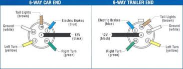 wiring diagram for utility trailer electric brakes the wiring trailer wiring and brake control for towing trailers